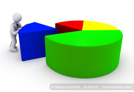 3d person completing pie chart.