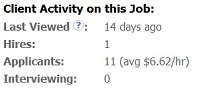 Showing Client activity on a job post