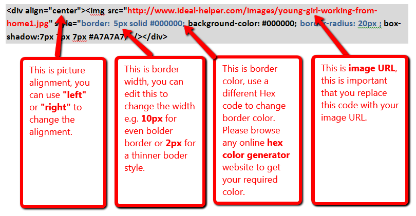 Image I: HTML Code Explanation for Editing Image Borders