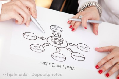 illustrating viral list building process