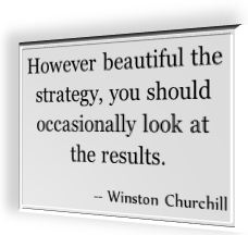 Winston Churchill's famous quotation