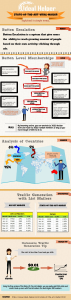 state of the art mailer infographic