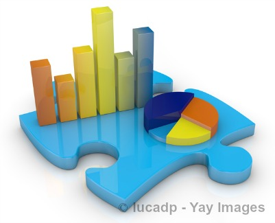 Pie chart and bar chart