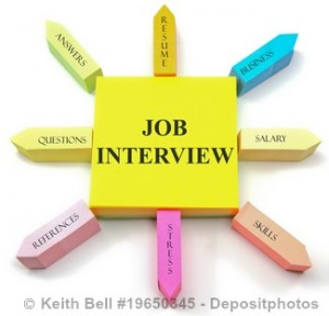 Job interview management